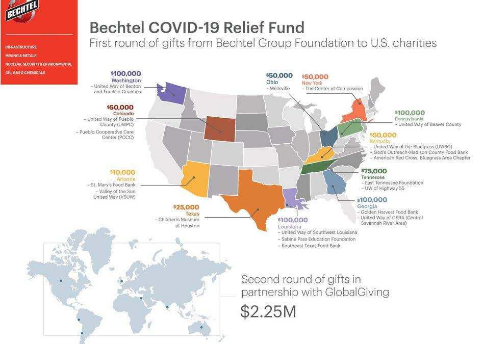 covid-relief-map Bechtel